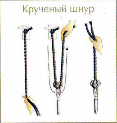 http://vyazanie-sumki.ru/wp-content/uploads/kak-sdelat-kruchenij-shnur.jpg