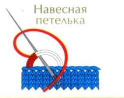 как сделать навесную петельку