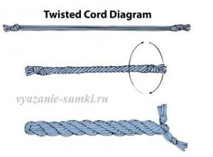 как сделать витой шнур