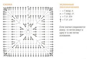 Схема вязания квадратного мотива к сумке
