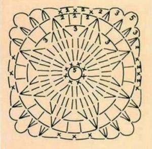 туники филейным вязанием схемы