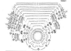 схема вязания к свадебной сумочке 1