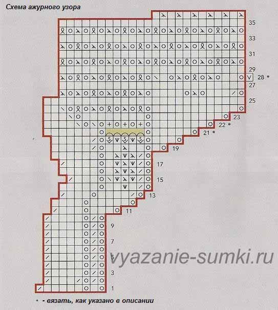 View all posts by Ekaterina. схема вязания ажурного узора для сумки. Return to Ажурная дизайнерская сумка спицами