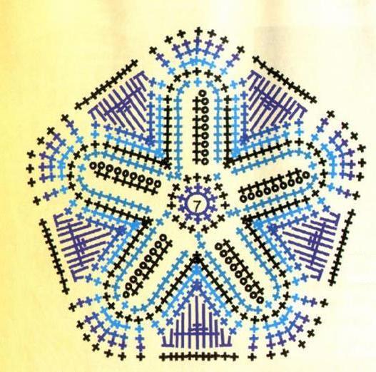 Схема вязания морской звезды