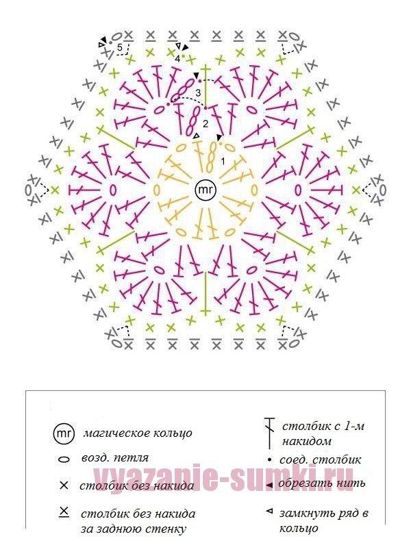 схема вязания мотива африканский цветок