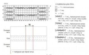 схема вязания черно-белой классической сумки спицами