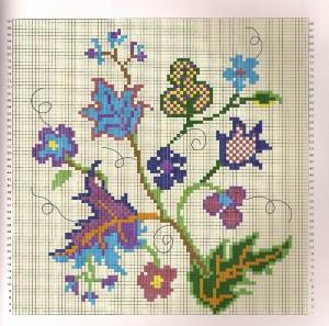 схема вязания цветов для летней сумки спицами