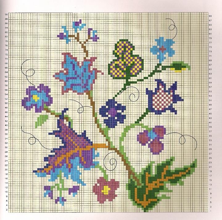 схема вязания цветов для