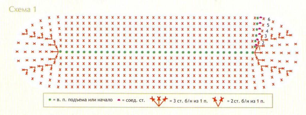 схема вязания дна сумочки крючком