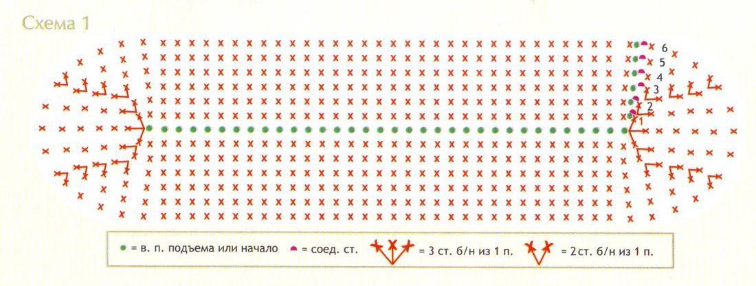 схема вязания дна сумочки