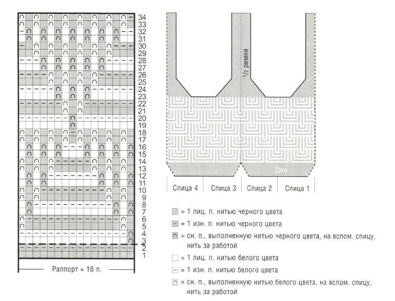 схема вязания и выкройка сумки