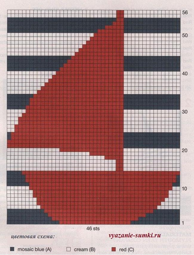 схема вязания кораблика