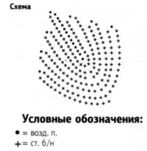 схема вязания листик для розы крючком