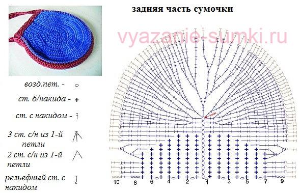схема вязания маленькой сумочки в форме совы крючком № 2