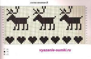 схема вязания норвежского узора с оленями