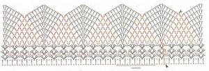Схема вязания накидки 1