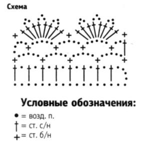 Пинетки и повязка на голову крючком схема