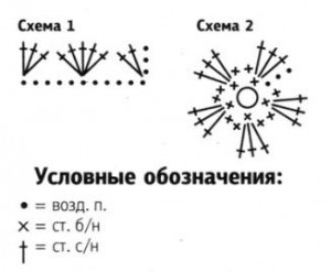 Схема вязания сумка крючком из капронового волокна