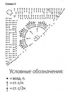 схема вязания сумка крючком из мотивов на длинной ручке.