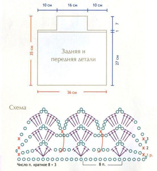 Схема вязания сумки крючком и