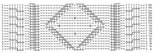 Схема вязания сумки спицами с аранским узором