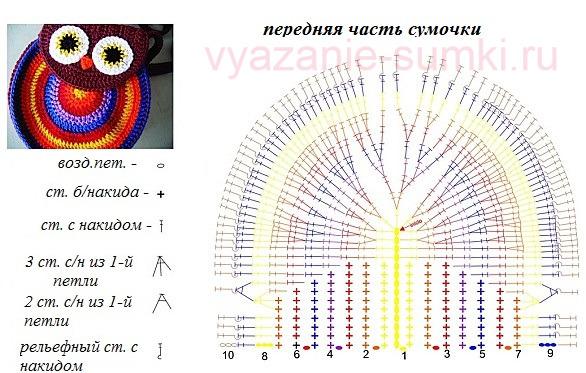 схема вязания сумочки совы