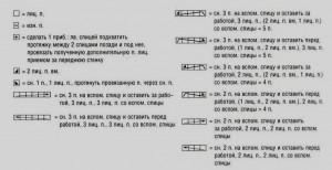 условные обозначения для схемы вязания