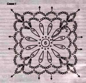 Схема вязания, вечерняя сумочка крючком