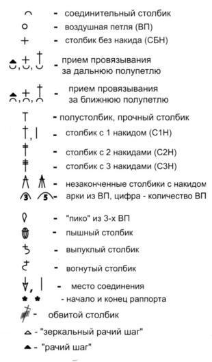 условные обозначения к схемам вязания элементов технике фриформ