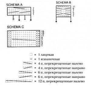 Схемы вязания классическая сумка спицами