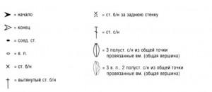 Схемы вязания сумка и чехол для телефона, условные обозначения