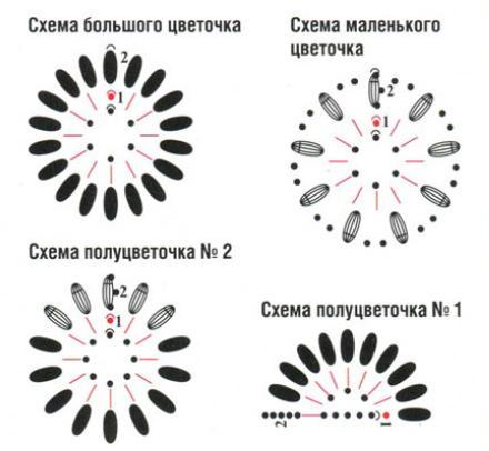 Nachalo_vyazaniya_kruchkom.jpg