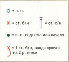 сумка крючком условные обозначения к схеме вязания