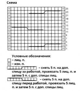 Сумка спицами схема вязания