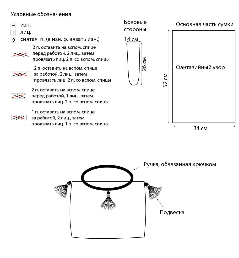 Выкройка и описание сумки