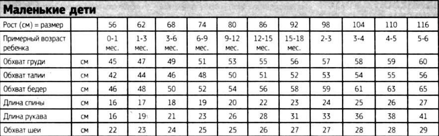 таблица размеров для маленьких детей