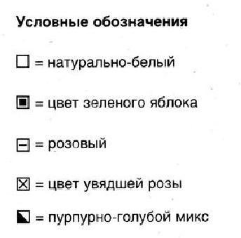 условные обозначения для схемы