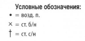 Условные обозначения к схеме вязания.