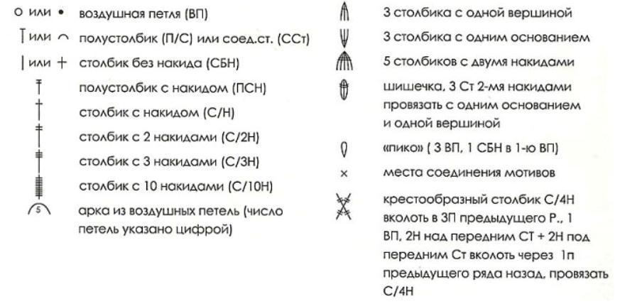 Условные обозначения к схемам вязания сумки