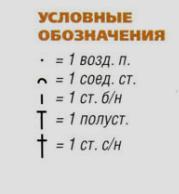 Условные обозначения для схемы вязания 1