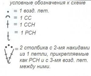 условные обозначения для схемы вязания сумки