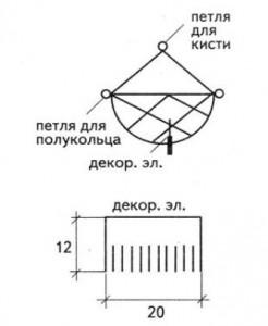 выкройка сумка связанная крючком из мотивов