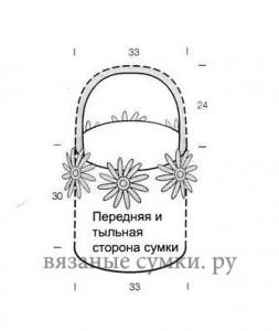 выкройка войлочная сумка с цветами