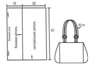 Выкройка вязаная сумка спицами с аранским узором