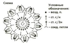 Схема вязания цветочка для украшения сумочки.