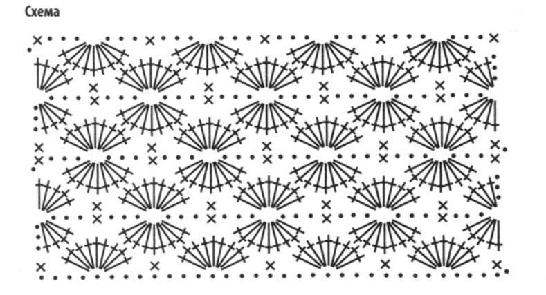 Вязанный клатч крючком, схема