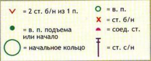 Вязанный рюкзак крючком условные обозначения