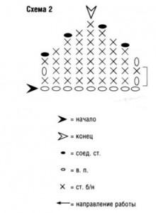 Вязанный клатч, схема вязания 2